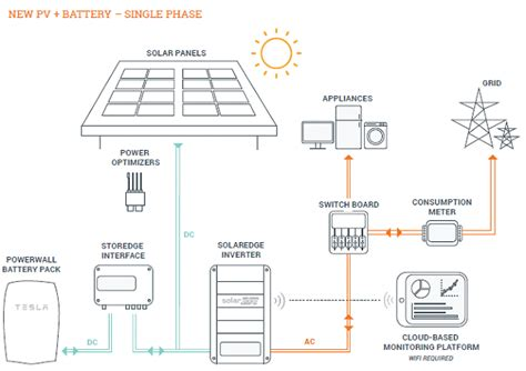 solar home battery energy storage energy matters