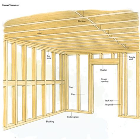 Finding A Stud In The Ceiling by Anatomy Of Walls And Ceilings Planning Your Remodeling