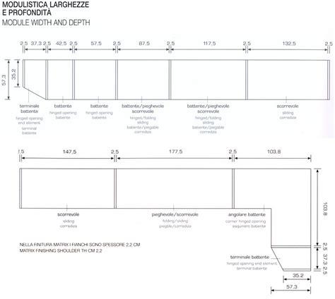 profondita armadio sistema armadio modulistica larghezza e profondit 224