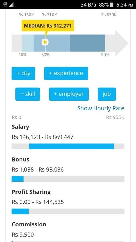 google design engineer salary what is the highest package offered for a mechanical