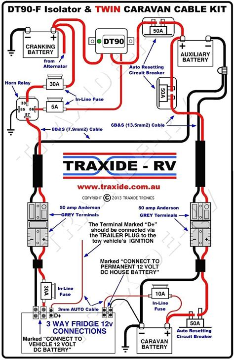Keystone Trailer Wiring Diagram Trailer Wiring Diagram
