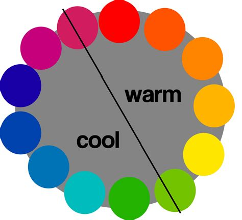 cool paint colors color theory warm vs cool dark brown hairs