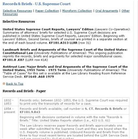 Judiciary Search Finding U S Supreme Court Records And Briefs In Custodia Legis Librarians Of