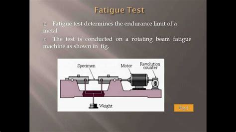 Pesanan Rr 31 8 17 by Fatigue Test
