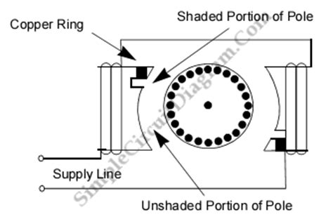ac induction motor circuit shaded pole ac induction motor simple circuit diagram