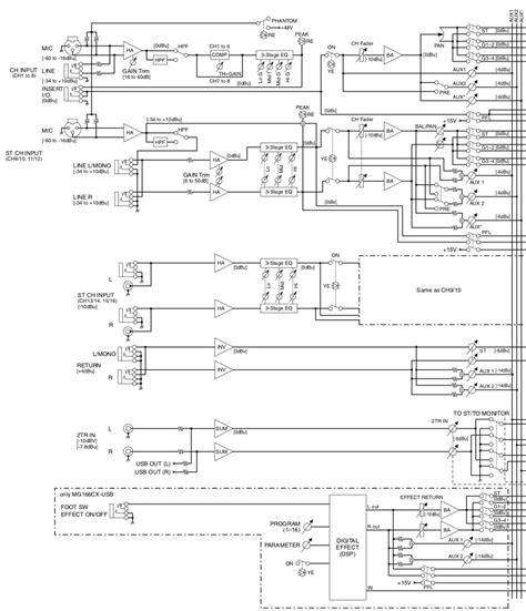 sch 233 ma synoptique table de mixage