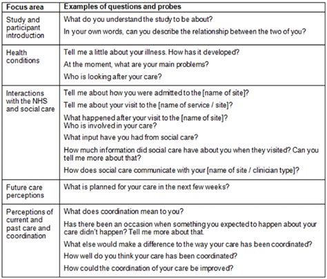 schedule template for qualitative research 28 schedule template for qualitative research