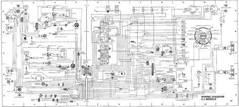 cj5 wiring diagram wiring diagram manual