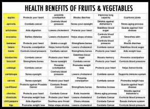 Anita s health blog health benefits of fruits amp veggies