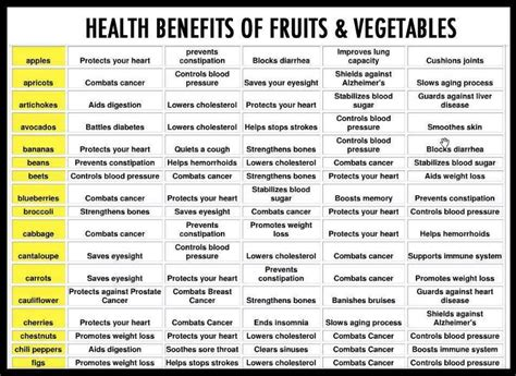 a z fruits and vegetables health benefits s health health benefits of fruits veggies