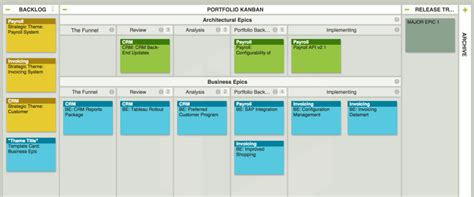 leankit card templates top 10 kanban board exles using leankit