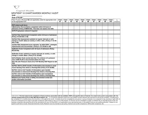 Floor Plan Auditor Cover Letter by Gallery Of Records Auditor Cover Letter