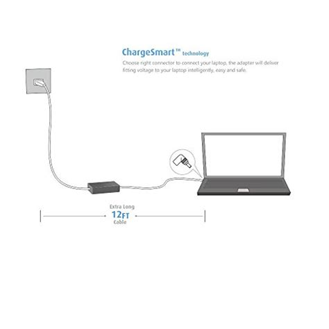 pc helpline acer asus dell hp sony samsung and toshiba 65w universal laptop ac adapter power charger for hp dell