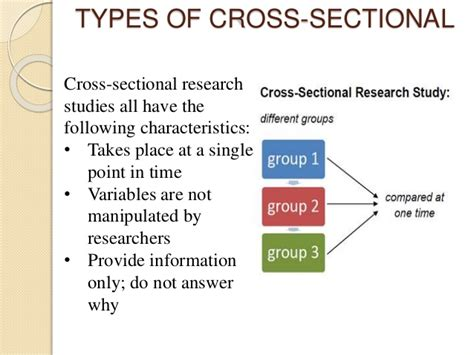 define cross sectional method research design