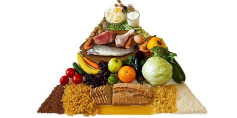 alimenti della dieta mediterranea piramide alimentare cos 232 come funziona quali gli alimenti