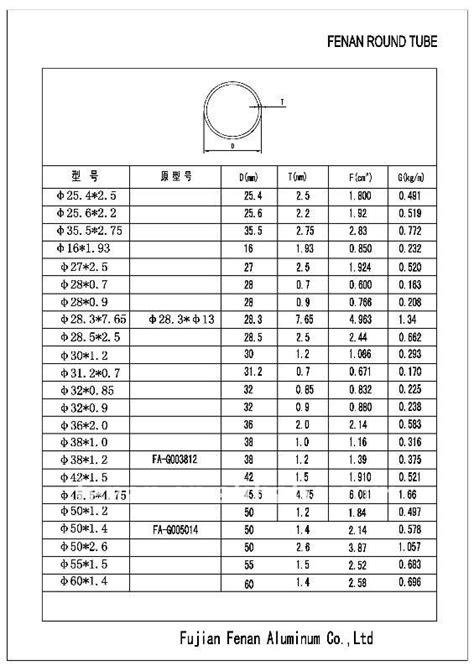aluminium hollow section sizes fenan aluminium profile for tubes round rectangular tube