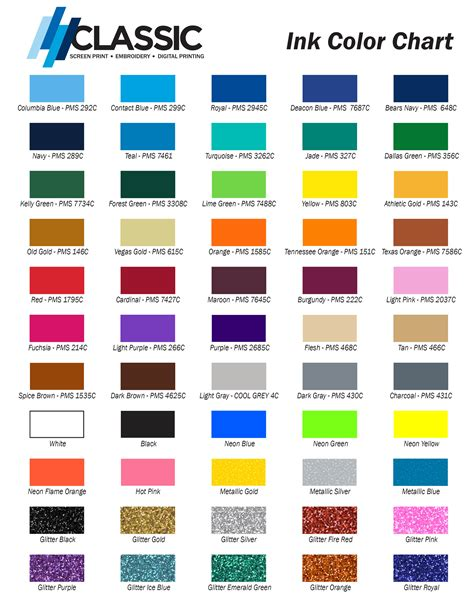 warfarin color chart dow corning 795 color chart dow corning 795 structural