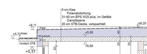 Flachdach Decken Kosten by Flachdach Eindeckung Spenglerarbeiten Bauforum Auf
