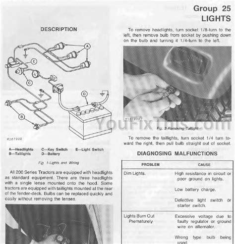 deere 210 wiring diagram deere 2510 wiring