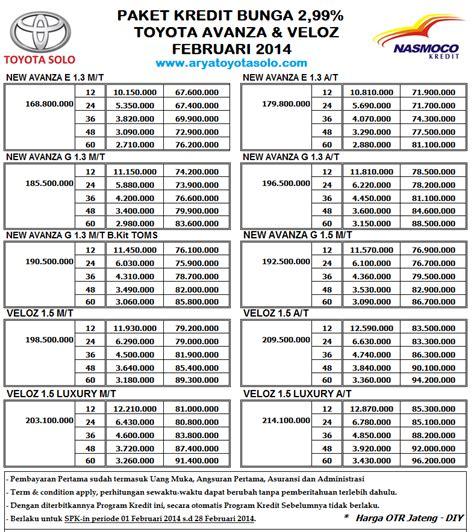 Harga Kredit Terbaru Mobil Toyota Yaris 2015 Jakarta | harga toyota avanza veloz bekas dan baru di indonesia