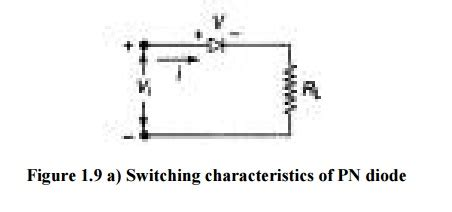 switching diode wiki semiconductor diode study material lecturing notes assignment reference wiki description