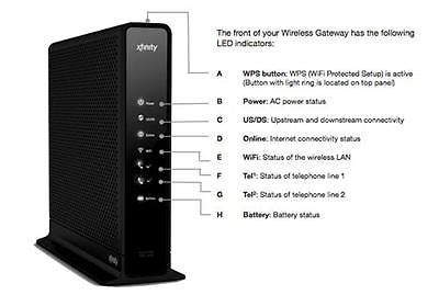 comcast infinity login cisco comcast xfinity xb3 wireless voice gateway modem