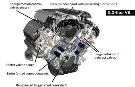ford mustang engine specs 2015 16 mustang coyote 5 0 engine specs