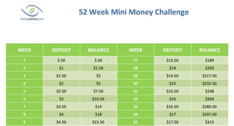 moneyawarecouk money saving blog budgeting articles 10 money saving challenges to kick start your new year