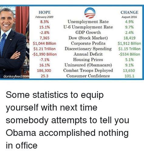 Obama Accomplishments Meme