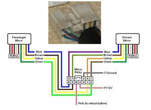bill wiring color code bill free engine image for user manual