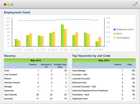 Hr Monthly Report To Management hr analytics and reporting datis human capital management