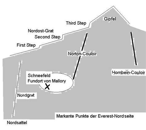 hornbein couloir wikipedia