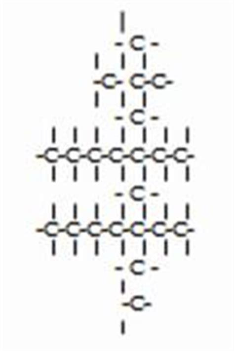 cadenas carbonadas no ramificadas unidades de qu 237 mica org 225 nica monografias