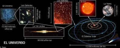 el tejido del cosmos ciencias sociales el universo