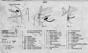 Jeep Chassis Codes Willys Jeep Serial Number Prefix Designation Jeep Surrey