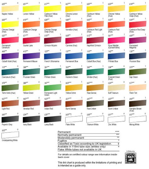 testors enamel paint color chart images