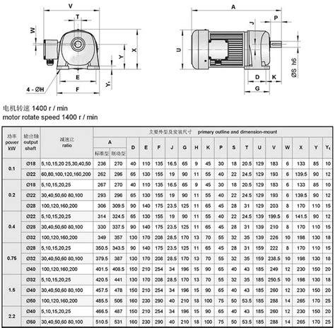 Helical Gear Motor G3lm taizhou sihai machinery co ltd worm reducer