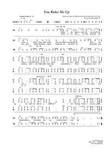 All Music Inside: Font Not Angka