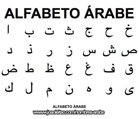 Modèle Lettre De Recommandation Thèse Letras Para Tatuajes Arabes Letras Para Tatuajes