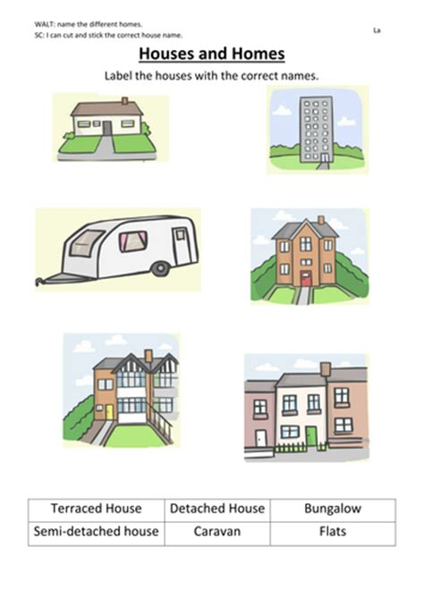 houses and homes labelling by rodders33 teaching