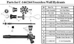 prier faucet parts prier c 144 wall hydrant