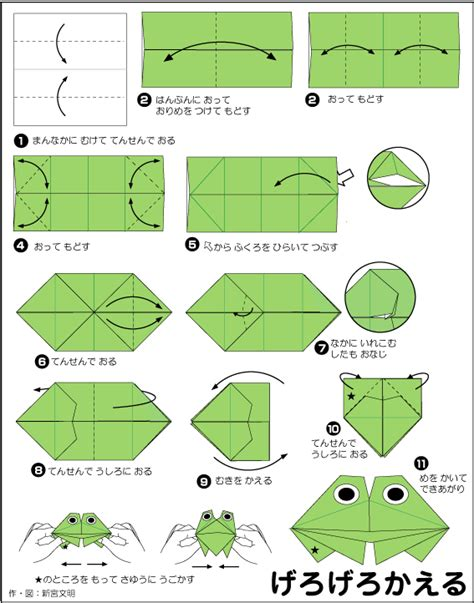 Origami Frog Steps - extremegami how to make a origami croaking frog