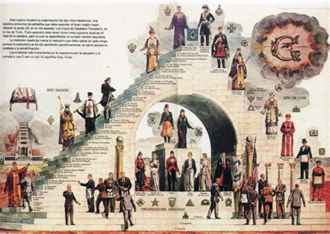 imagenes de huestes espirituales templarios vs masones