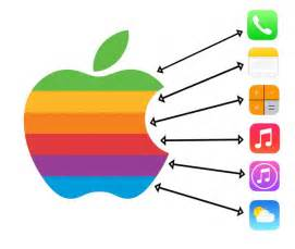 inc color image ios 7 colors may been inspired by the original apple logo
