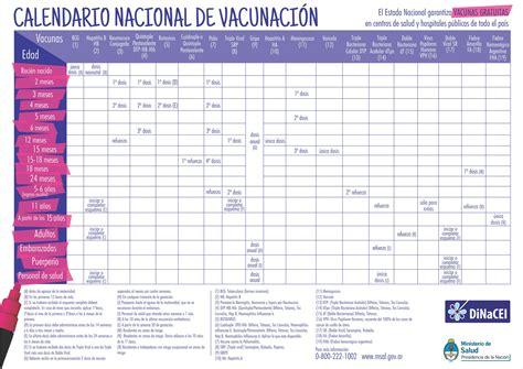Calendario Vacunacion 2015 Calendario De Vacunaci 243 N 2015 Actualizado