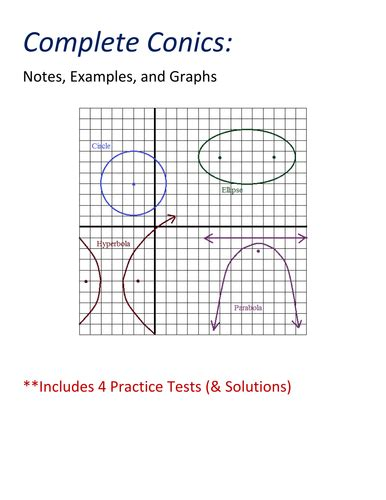 conic sections notes complete conics notes exles and tests by mathplane
