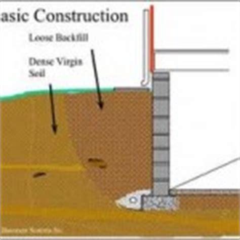 basement construction tips