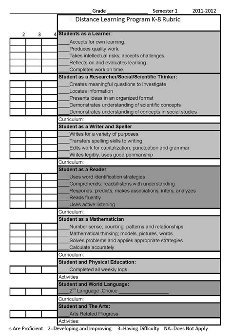 3rd grade report card template 18 best images of narrative reading worksheets 1st grade