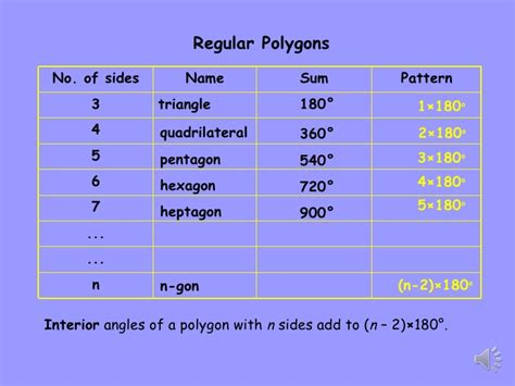 How To Find The Interior Angle Of A Hexagon Image Gallery Identify Properties Of Polygons