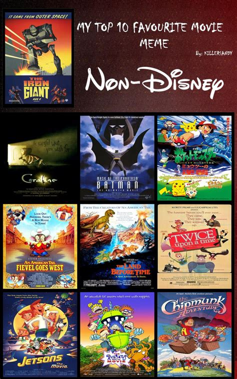 film disney non animated my top 10 non disney animated films by tooneguy on deviantart